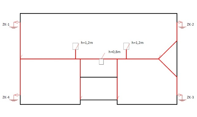 Schemat instalacji piorunochnonnej